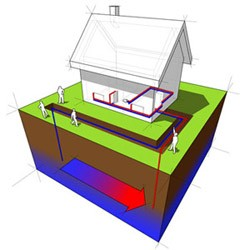 AccuTemp Heating and Air Conditioning - Geothermal Heating & Cooling Systems & Services in Louisville, KY